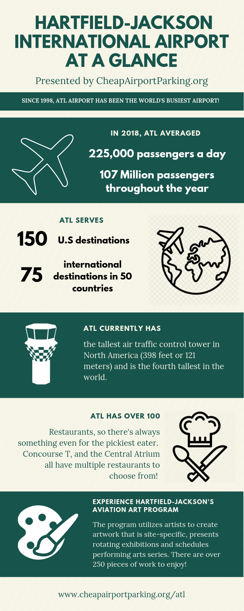 ATL at a glance infographic