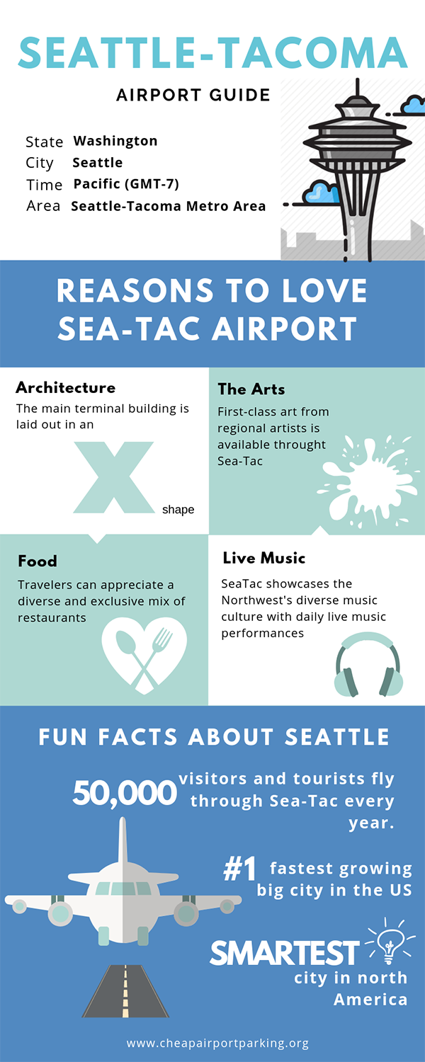 Everything You Need To Know Before Traveling From Sea Tac