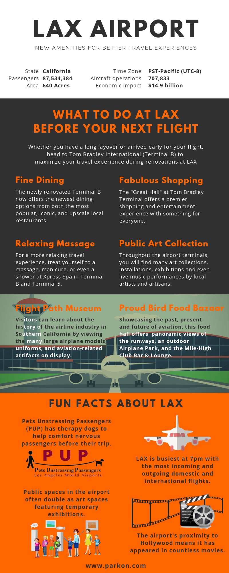 LAX airport infographic